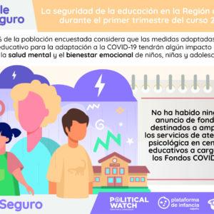 info Murcia-04
